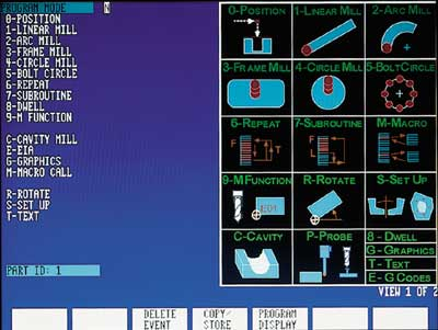 "Conversational Graphics make it easy to program the DynaPath control. Just identify the ""Event Type"" from the graphic representation and the screen displays the information needed to create the program."